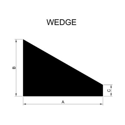 Wedge Extrusion